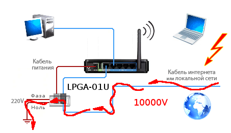 install-router-4.png